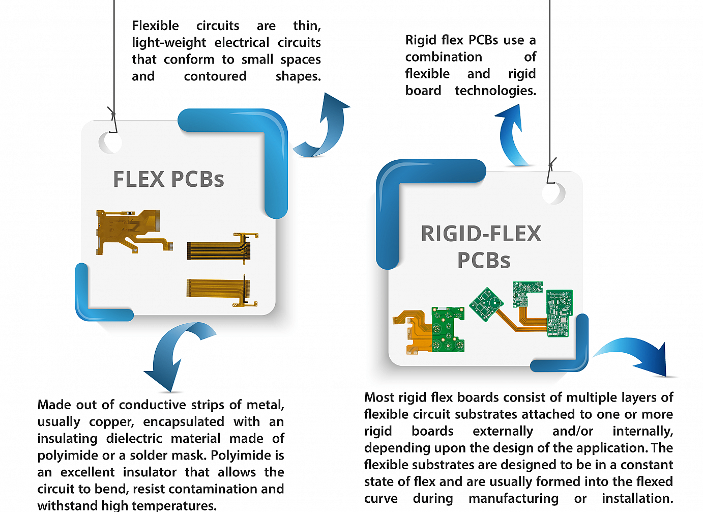 Flex Pcb Icape Group Flexible Printed Circuit Board Print A Is Only The Cable Whereas Rigid Acts As Already Linked To One Or Several Pcbs